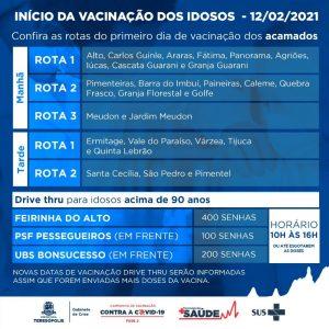 Vacinação dos idosos em Teresópolis em 12-02-2021