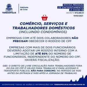 restrições de circulação CPF em Teresópolis atualizado