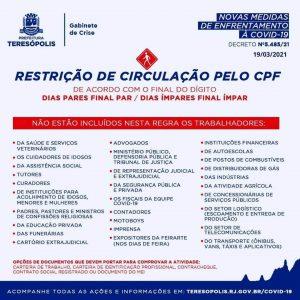Adequações das medidas restritivas contra a COVID-19 em Teresópolis